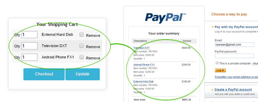 Shopping Cart to PayPal
